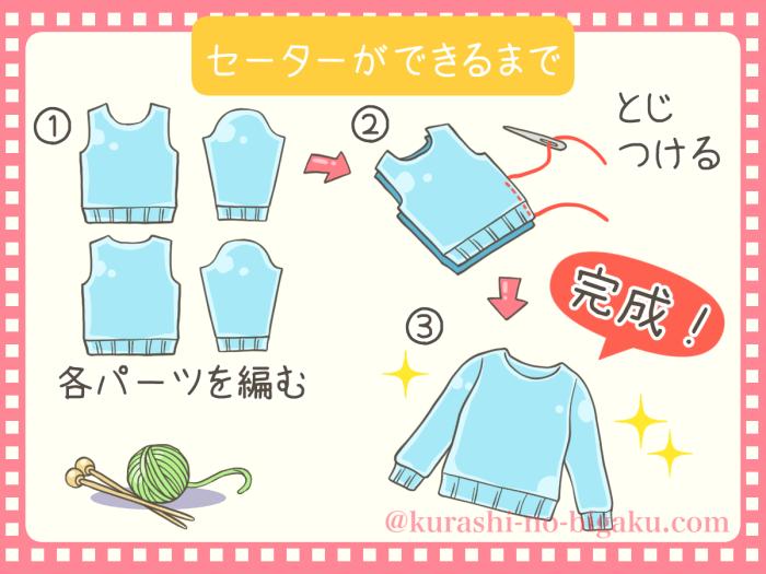 手編みセーターの作られ方
